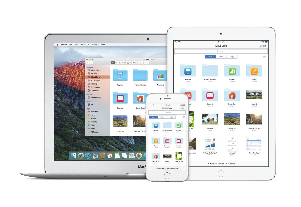 Apple ID & iCloud in Enterprise